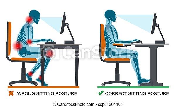 Correct and wrong sitting posture. Workplace ergonomics Health Benefits. - csp81304404