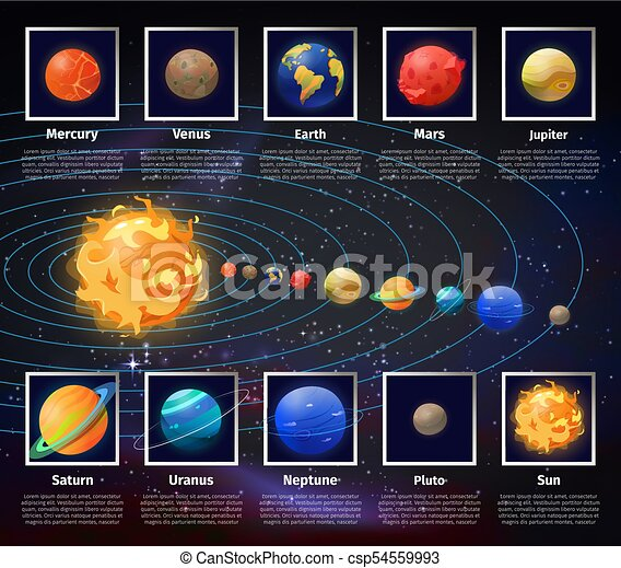 Cosmic and Solar system, universe infographic - csp54559993