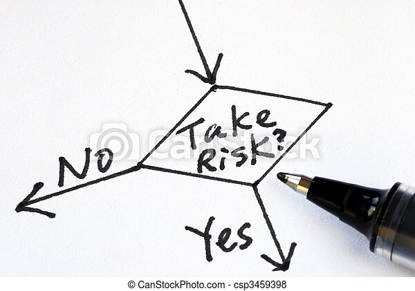 Determine whether to take the risk or not - csp3459398