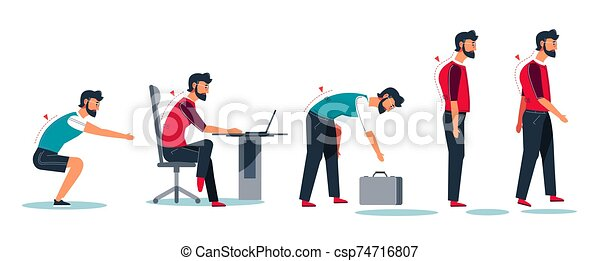 Incorrect posture, wrong sitting position and sport exercise performance - csp74716807