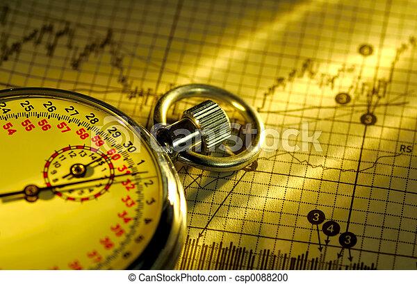 Market Timing - csp0088200