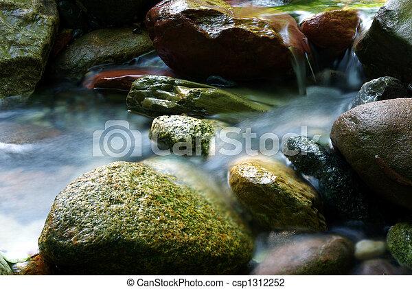 Silky water stream 2 - csp1312252