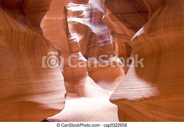 The Natural Beauty of Arizonas Antelope Canyons - csp0322656